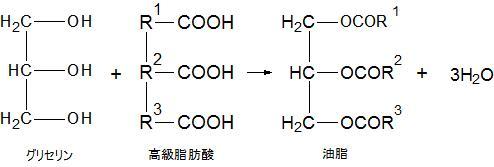 油の反応式