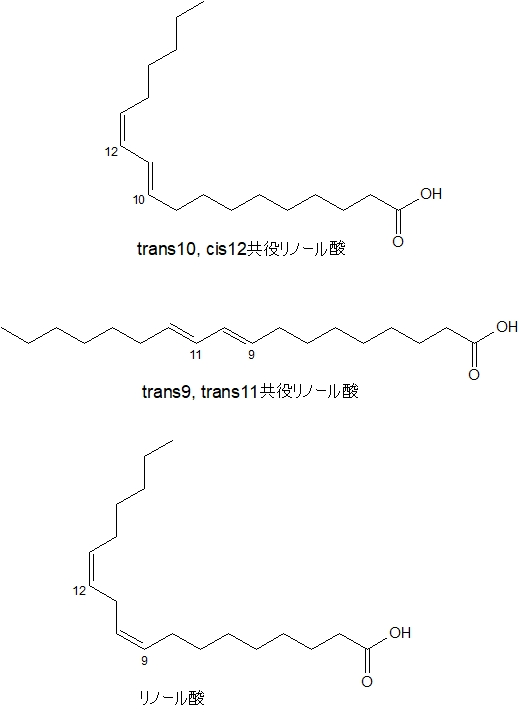 共役リノール酸