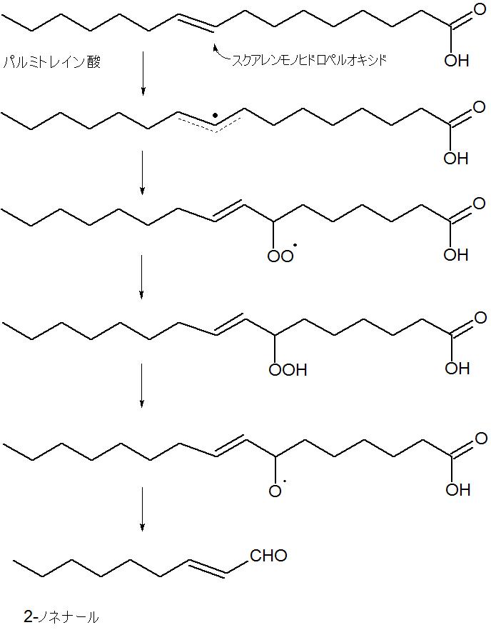 パルミトレイン酸から2-ノネナール