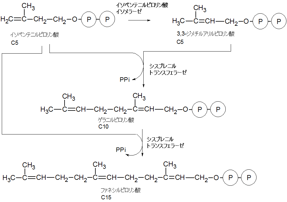 ファネシルピロリン酸